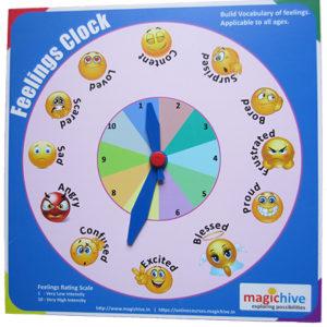 feelings clock - 1